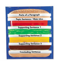 "Learning Resources 34-1/2"" x 38"" 12-Pocket Hamburger Sequencing Chart"